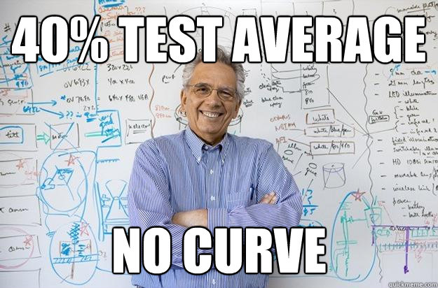 40 test average no curve - Engineering Professor