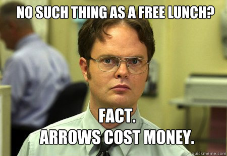 no such thing as a free lunch fact arrows cost money - Schrute