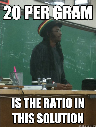 20 per gram is the ratio in this solution - Rasta Science Teacher