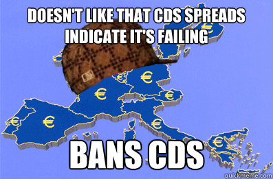 doesnt like that cds spreads indicate its failing bans cds - 