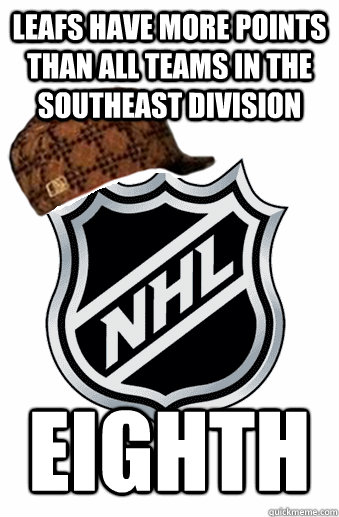 leafs have more points than all teams in the southeast divis - 