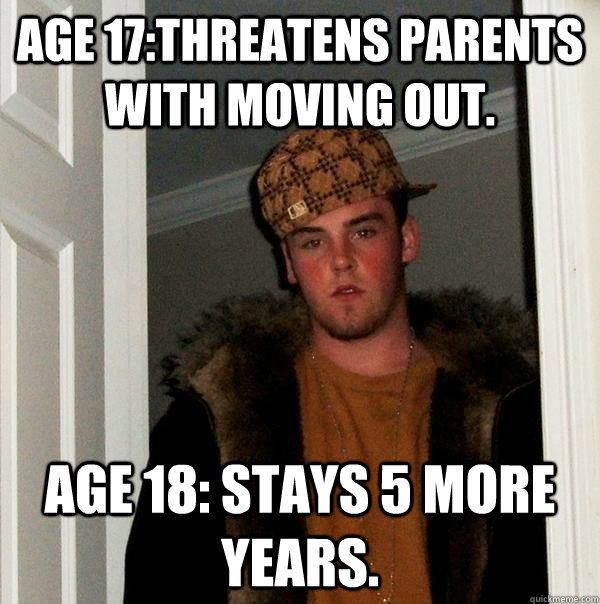 age 17threatens parents with moving out age 18 stays 5 mo - Scumbag Steve
