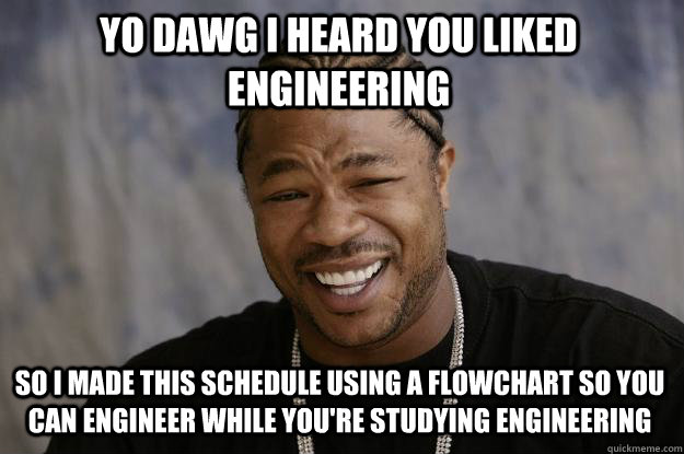 Xzibit meme yo dawg i heard you liked engineering so i made this
