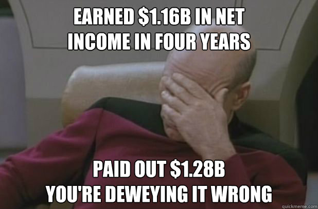 earned 116b in net income in four years paid out 128b  - face palm