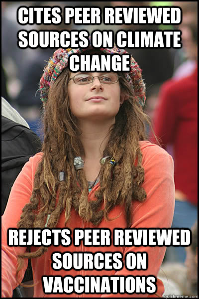 cites peer reviewed sources on climate change rejects peer r - College Liberal