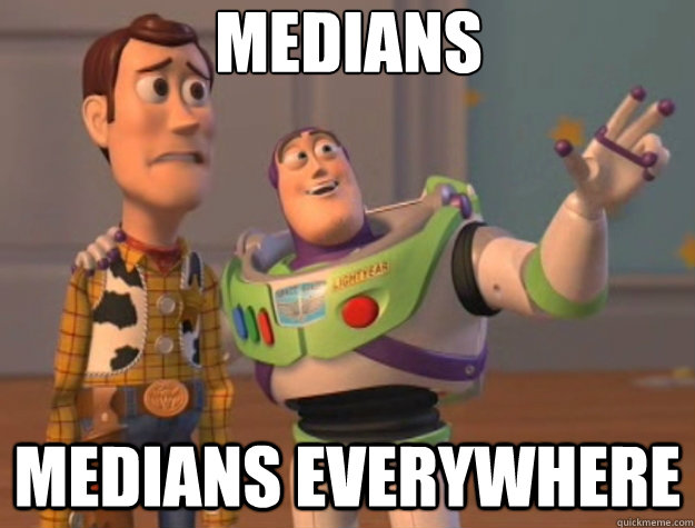 medians medians everywhere - Toy Story