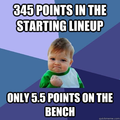 345 points in the starting lineup only 55 points on the ben - Success Kid