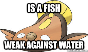 is a fish weak against water -