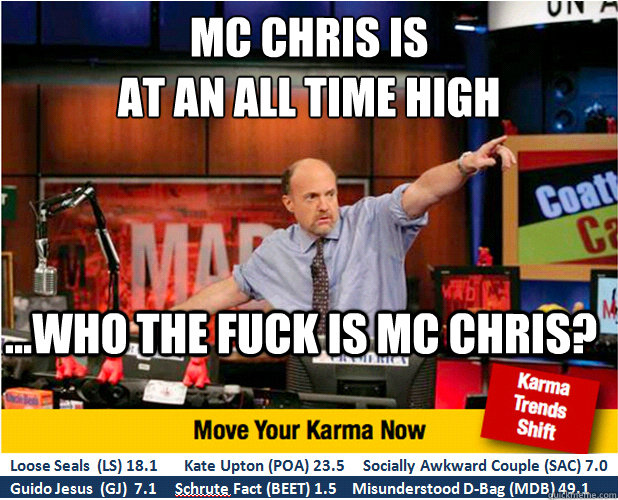 mc chris is at an all time high who the fuck is mc chris - Jim Kramer with updated ticker