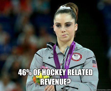 46 of hockey related revenue - McKayla Maroney is NOT Impressed!