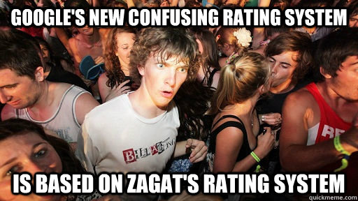 googles new confusing rating system is based on zagats rat - Sudden Clarity Clarence Neopet