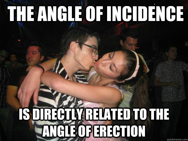 the angle of incidence is directly related to the angle of  - prom priority peter