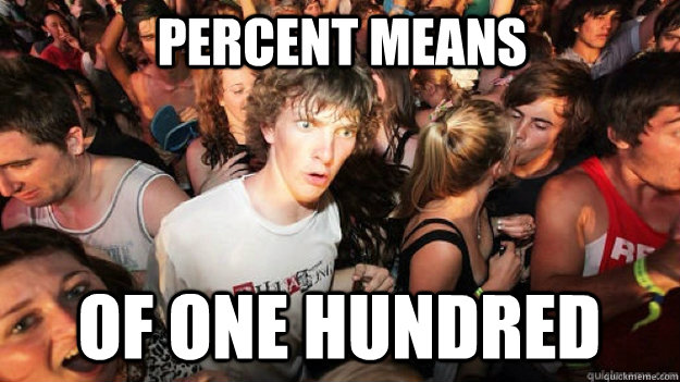 percent means of one hundred - Sudden Clarity Clarence