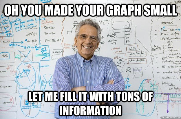 oh you made your graph small let me fill it with tons of in - Engineering Professor