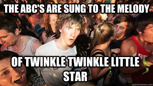 the abcs are sung to the melody of twinkle twinkle little s - Sudden Clarity Clarence