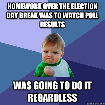 homework over the election day break was to watch poll resul - Success Kid