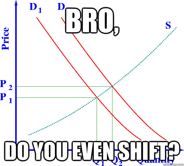 bro do you even shift - Shift