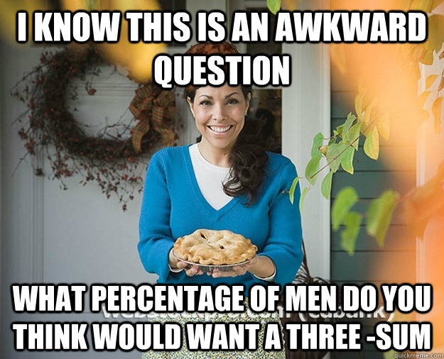 i know this is an awkward question what percentage of men do - Scumbag Mom