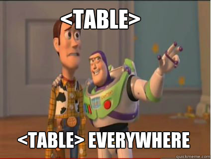 table table everywhere - woody and buzz