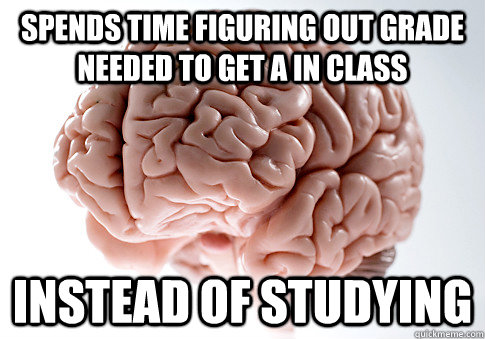 spends time figuring out grade needed to get a in class inst - Scumbag Brain
