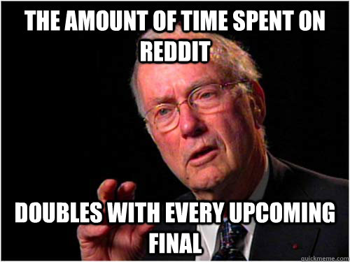 the amount of time spent on reddit doubles with every upcomi -