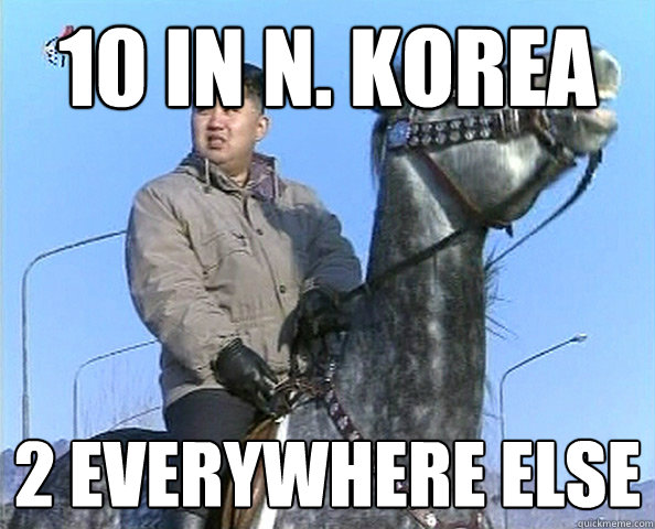10 in n korea 2 everywhere else - Sexy Kim