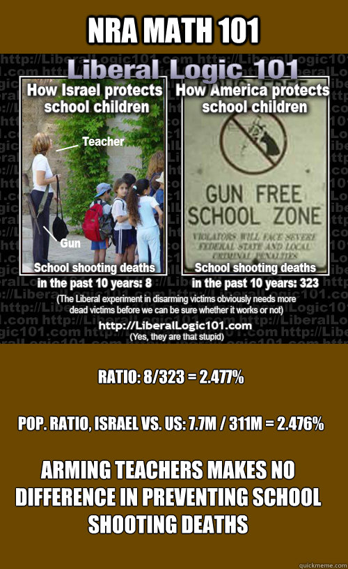 nra math 101 ratio 8323 2477 pop ratio israel vs us - nra math 101