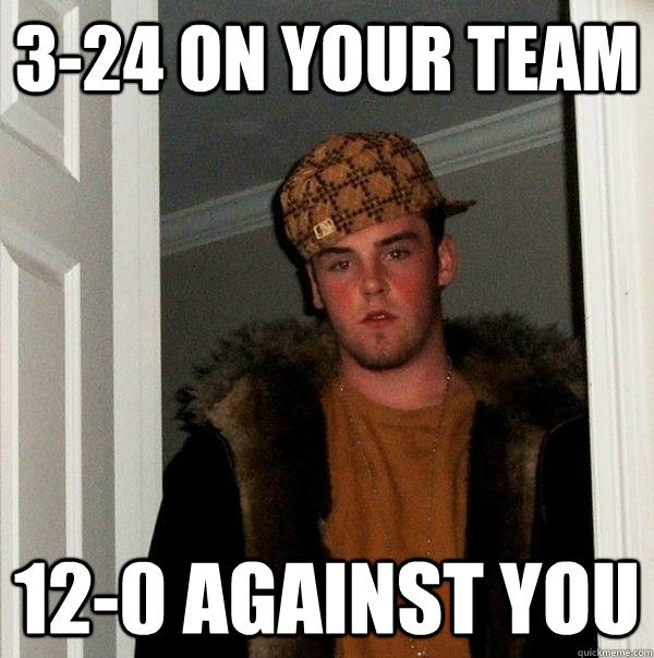 324 on your team 120 against you - Scumbag Steve