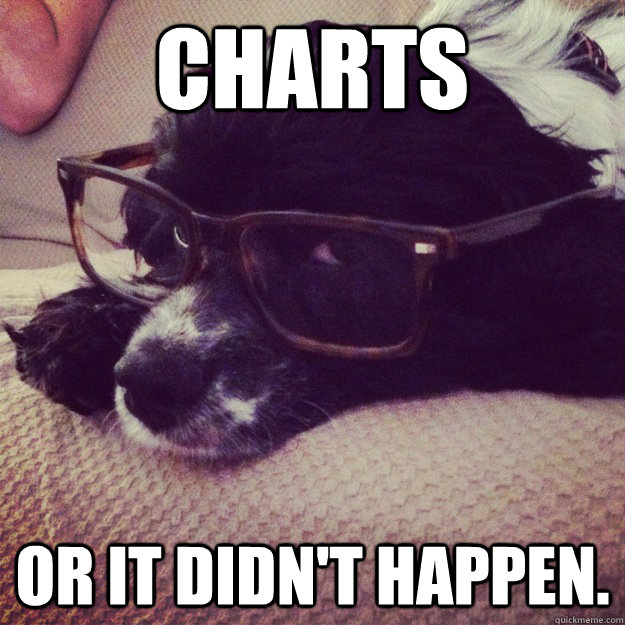 charts or it didnt happen - Wonk Dog