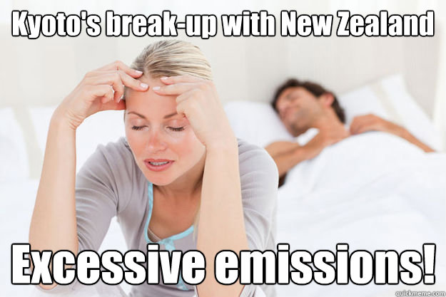 kyotos breakup with new zealand excessive emissions - Kyoto New Zealand break-up