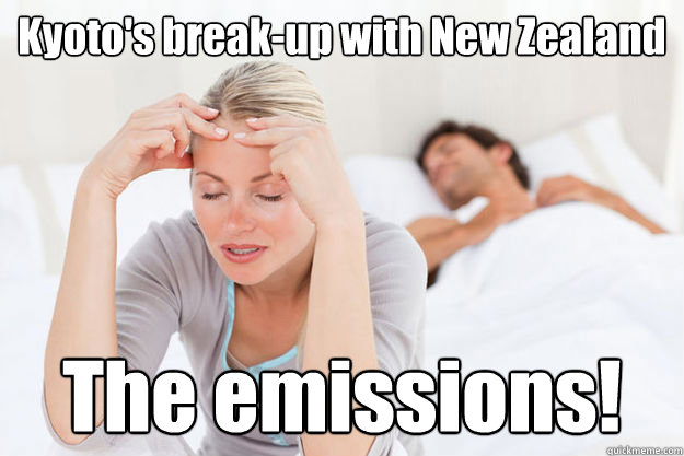 kyotos breakup with new zealand the emissions - Kyoto New Zealand break-up