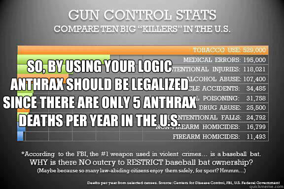 so by using your logic anthrax should be legalized since th - Scumbag Baseball Bats