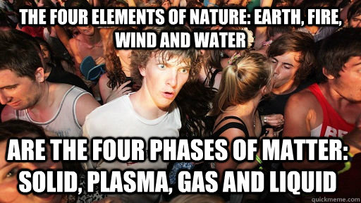 the four elements of nature earth fire wind and water are - Sudden Clarity Clarence