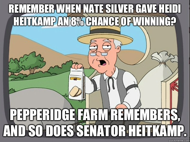 remember when Nate Silver gave Heidi Heitkamp an 8 chance of - Pepperidge Farm Remembers