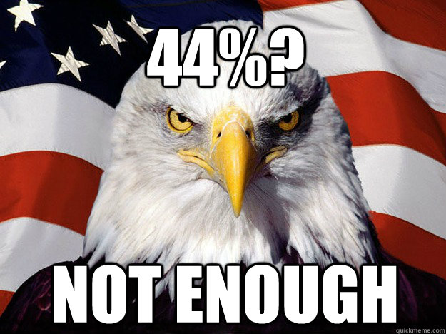 44 not enough - Patriotic Eagle