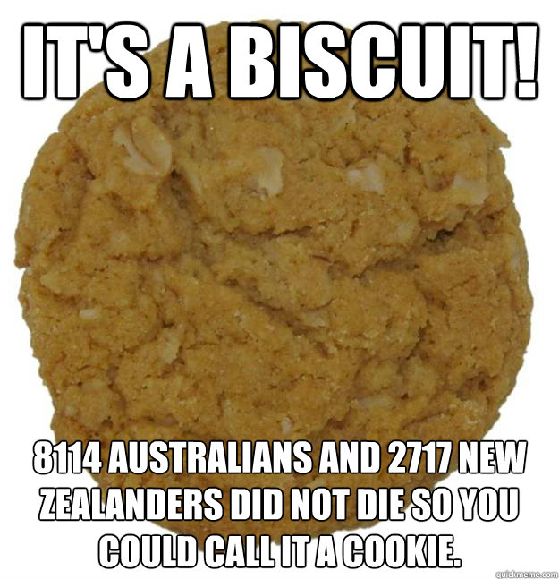 its a biscuit 8114 australians and 2717 new zealanders did - NOT A COOKIE