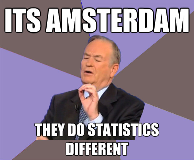 its amsterdam they do statistics different - Bill O Reilly