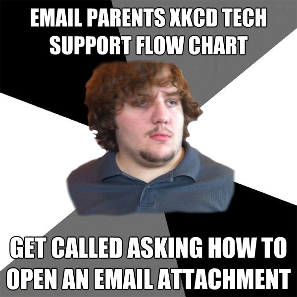 email parents xkcd tech support flow chart get called asking - Family Tech Support Guy